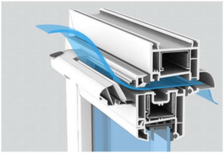 Le syst mes de ventilation climaktiv et aereco vitrerie for Ventilation fenetre